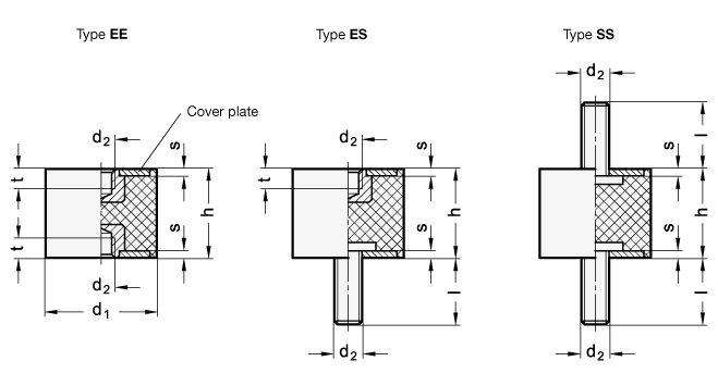 GN 451 Soportes aisladores de vibración, de tipo cilíndrico, con componentes de acero inoxidable boceto