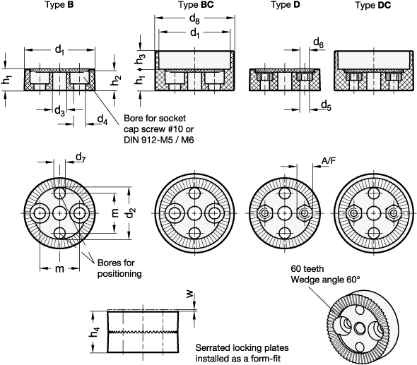 EN 189 Placas de bloqueo dentadas de plástico tecnopolímero boceto